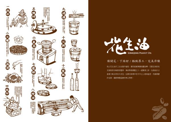 龍井花生-內文圖片600x429-4